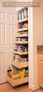 Genius Ideas- Pull out drawer cupboard